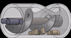 Σύστημα εσωτερικού κοχλία τροφοδοσίας